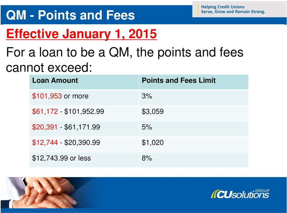 Fees Limit $101,953 or more 3% $61,172 - $101,952.