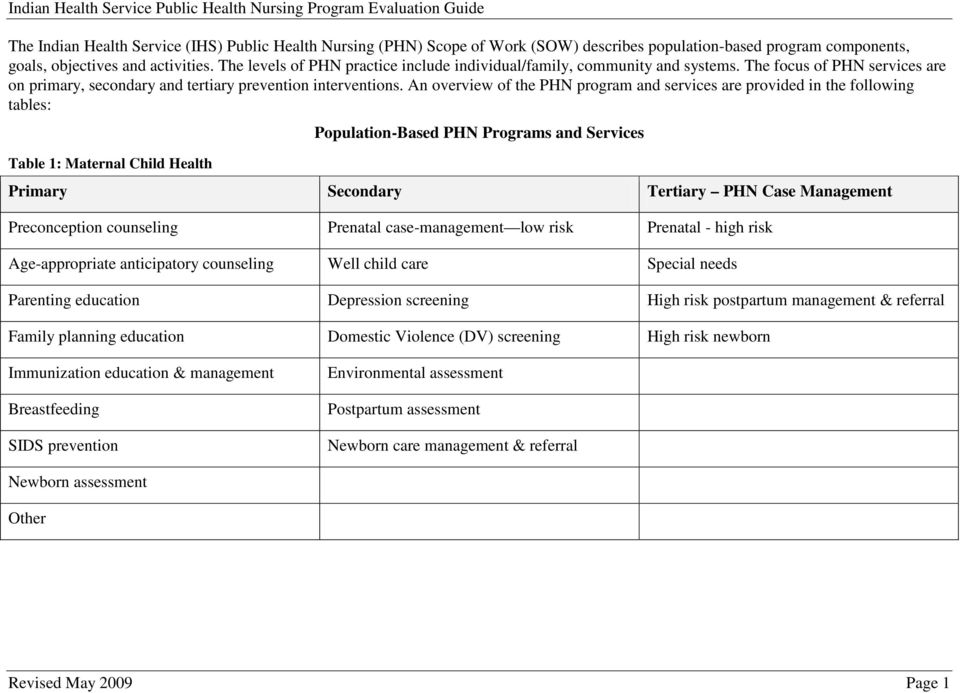 An overview of the PHN program and services are provided in the following tables: Table 1: Maternal Child Health Preconception counseling Prenatal case-management low risk Prenatal - high risk