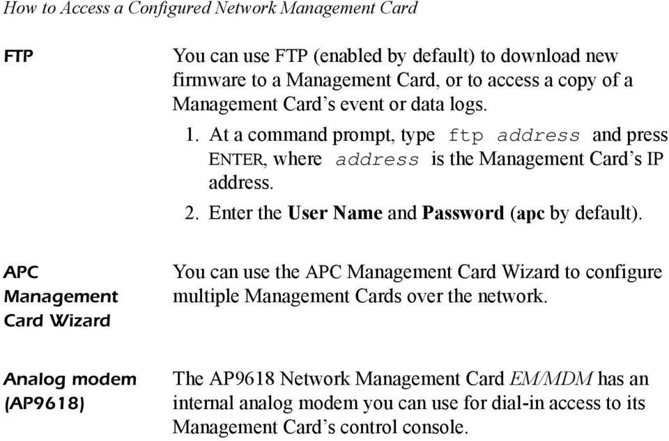 Enter the User Name and Password (apc by default).