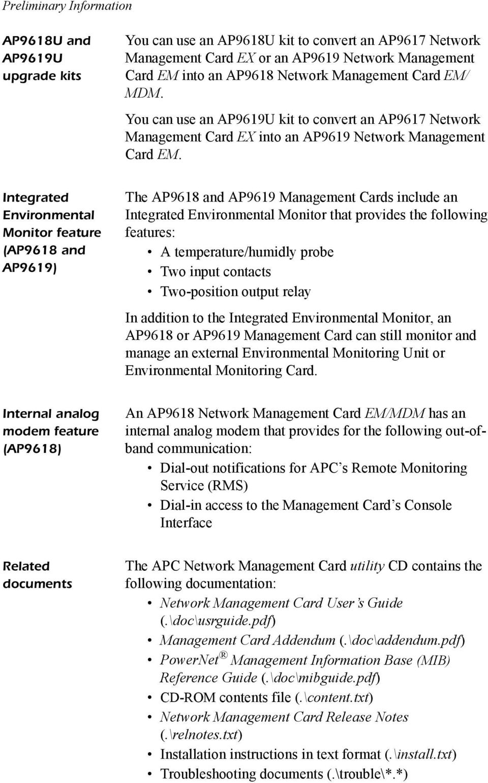 Integrated Environmental Monitor feature (AP9618 and AP9619) The AP9618 and AP9619 Management Cards include an Integrated Environmental Monitor that provides the following features: A