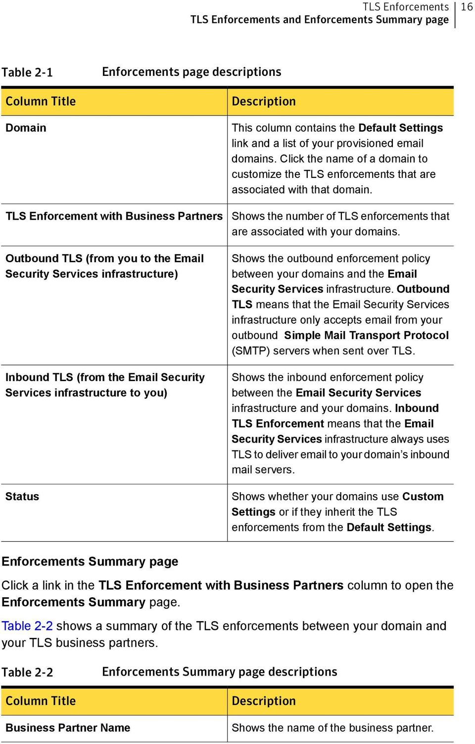 TLS Enforcement with Business Partners Outbound TLS (from you to the Email Security Services infrastructure) Inbound TLS (from the Email Security Services infrastructure to you) Status Shows the