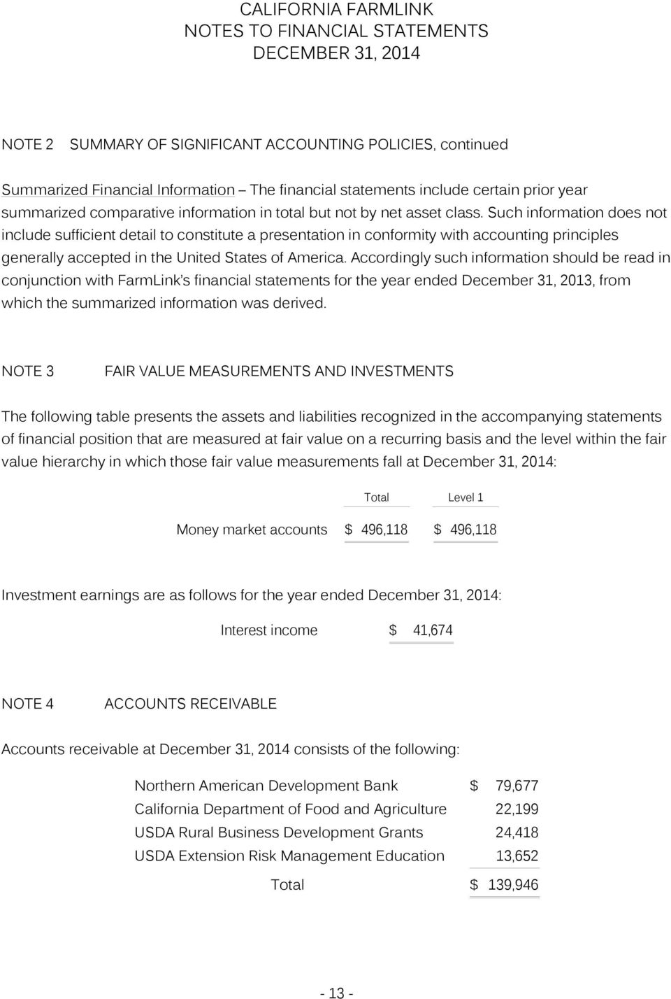 Accordingly such information should be read in conjunction with FarmLink s financial statements for the year ended December 31, 2013, from which the summarized information was derived.