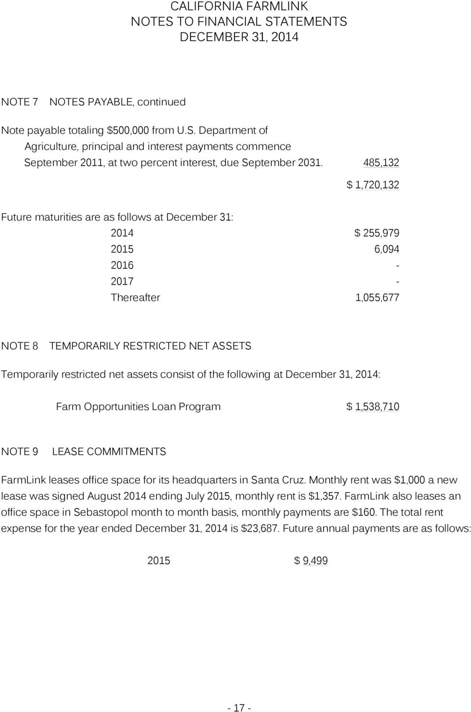 assets consist of the following at December 31, 2014: Farm Opportunities Loan Program $ 1,538,710 NOTE 9 LEASE COMMITMENTS FarmLink leases office space for its headquarters in Santa Cruz.