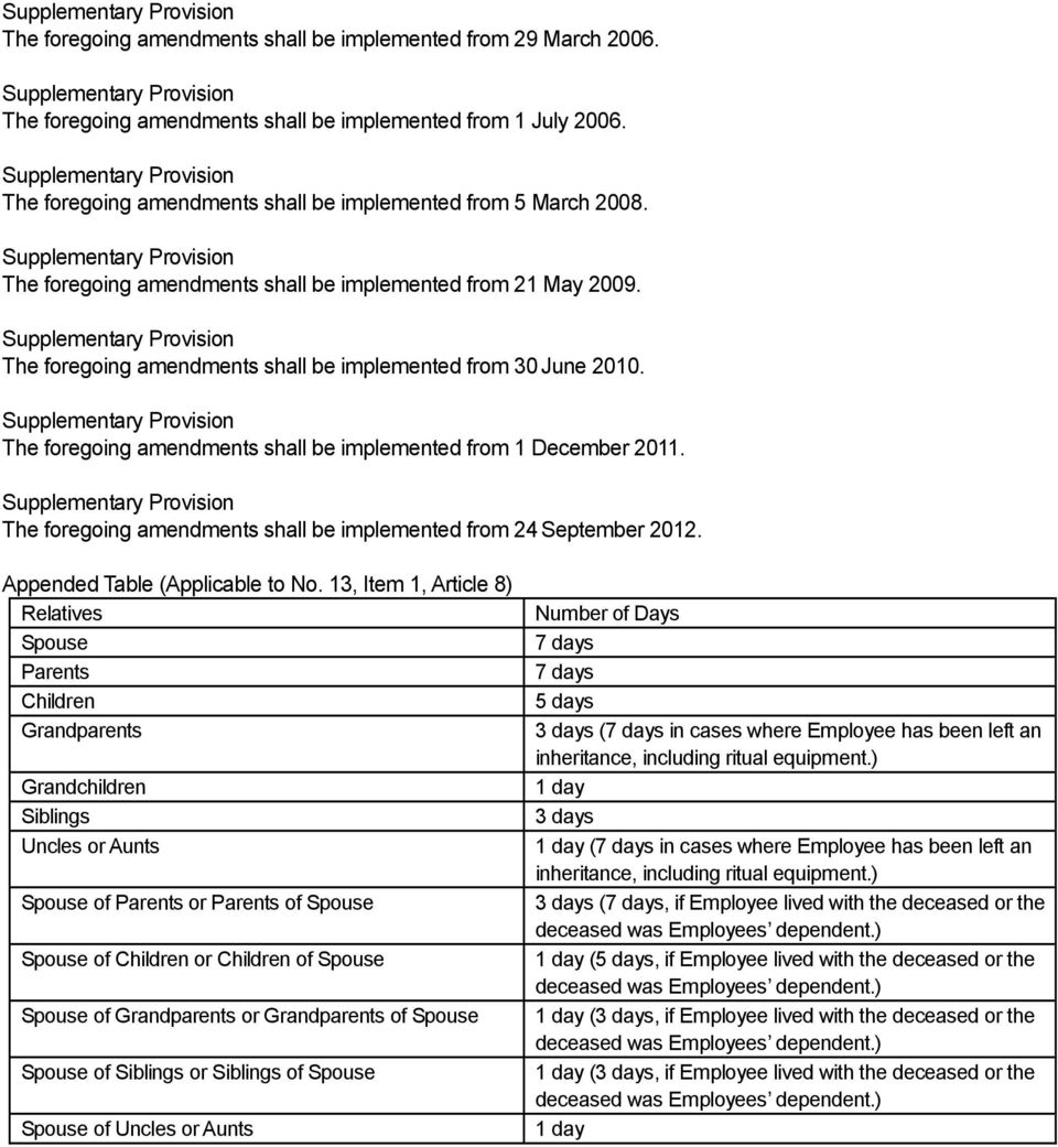 The foregoing amendments shall be implemented from 24September 2012. Appended Table (Applicable to No.