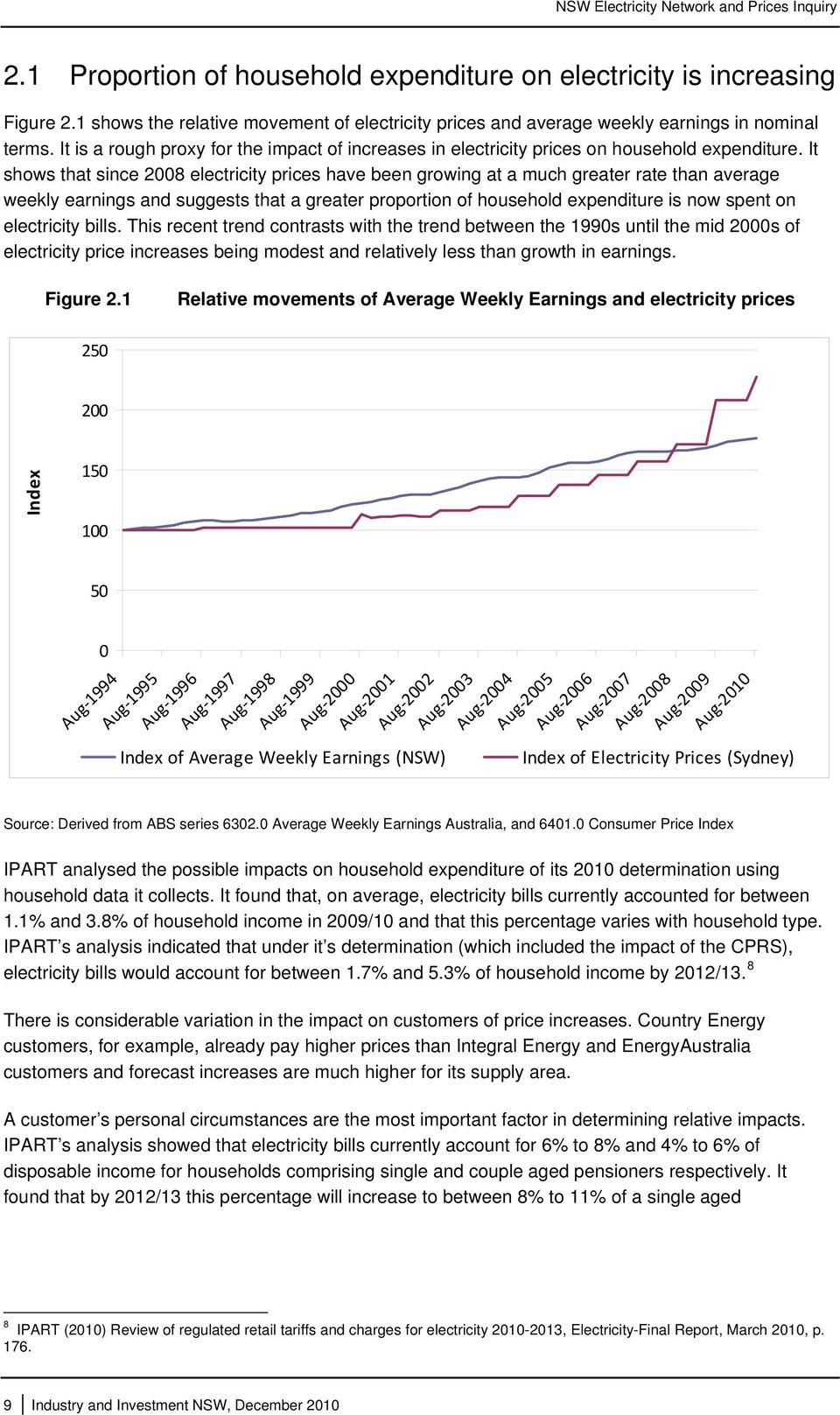 It shows that since 2008 electricity prices have been growing at a much greater rate than average weekly earnings and suggests that a greater proportion of household expenditure is now spent on