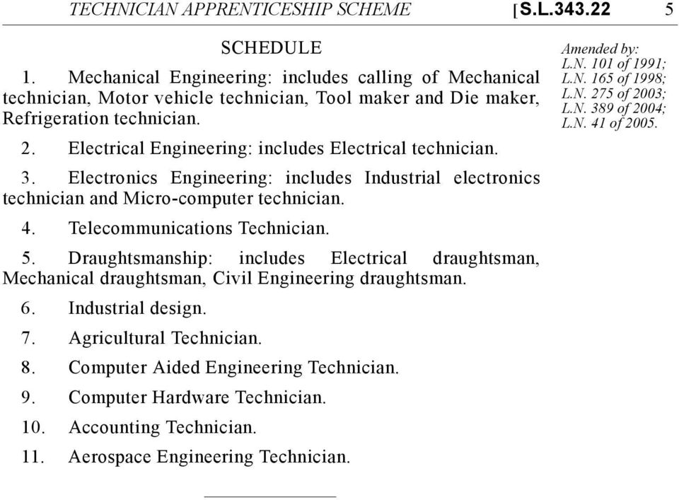 Electrical Engineering: includes Electrical technician. 3. Electronics Engineering: includes Industrial electronics technician and Micro-computer technician. 4. Telecommunications Technician. 5.