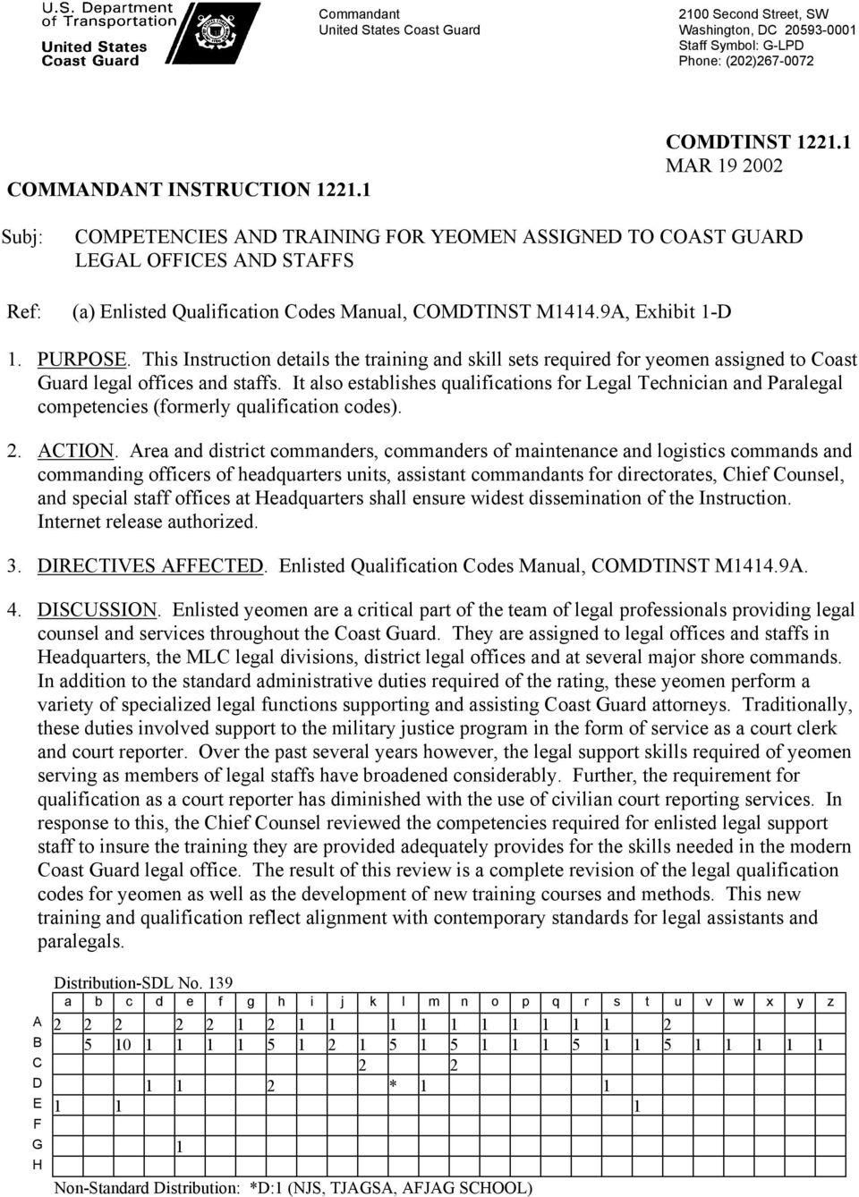 This Instruction details the training and skill sets required for yeomen assigned to Coast Guard legal offices and staffs.