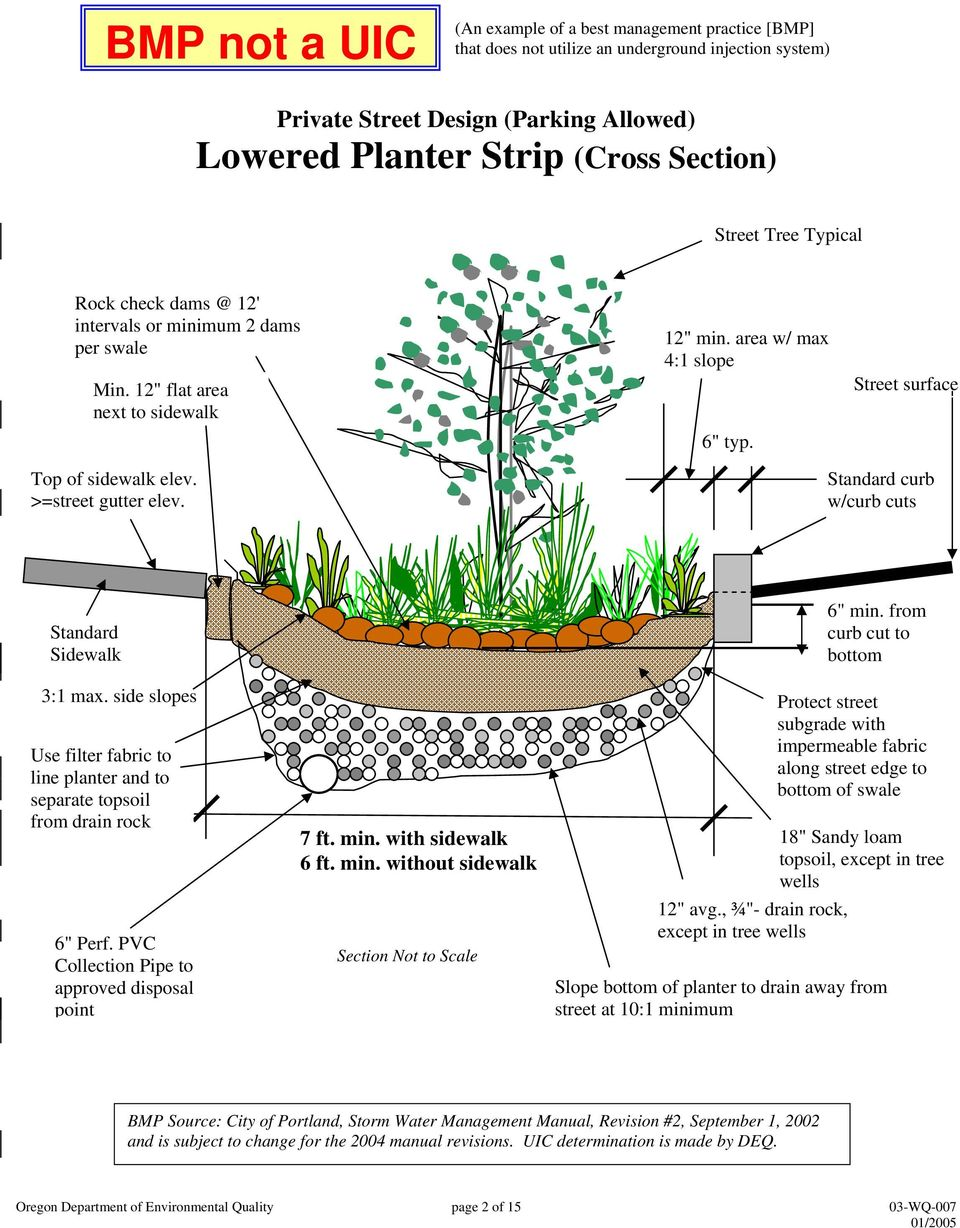 ">=street gutter elev. Standard curb w/curb cuts Standard Sidewalk 3:1 max. side slopes Use filter fabric to line planter and to separate topsoil from drain rock 6"" Perf."