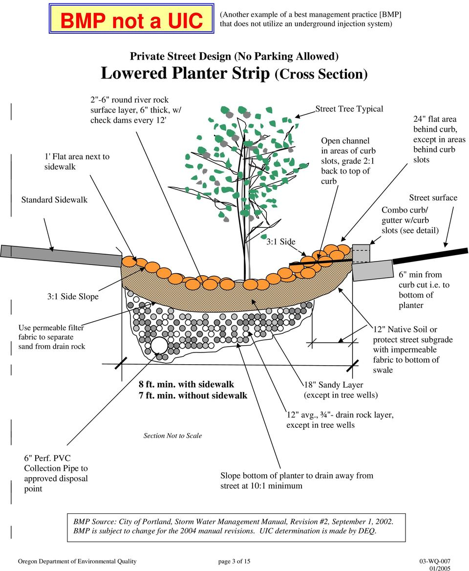 "behind curb, except in areas behind curb slots Standard Sidewalk 3:1 Side Street surface Combo curb/ gutter w/curb slots (see detail) 3:1 Side Slope 6"" min from curb cut i.e. to bottom of planter Use permeable filter fabric to separate sand from drain rock 8 ft."
