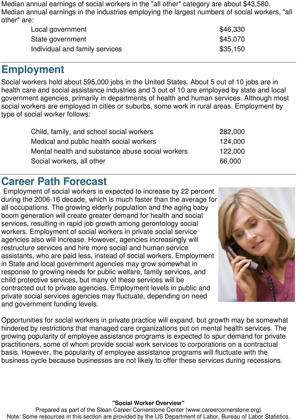 Employment Social workers hold about 595,000 jobs in the United States.