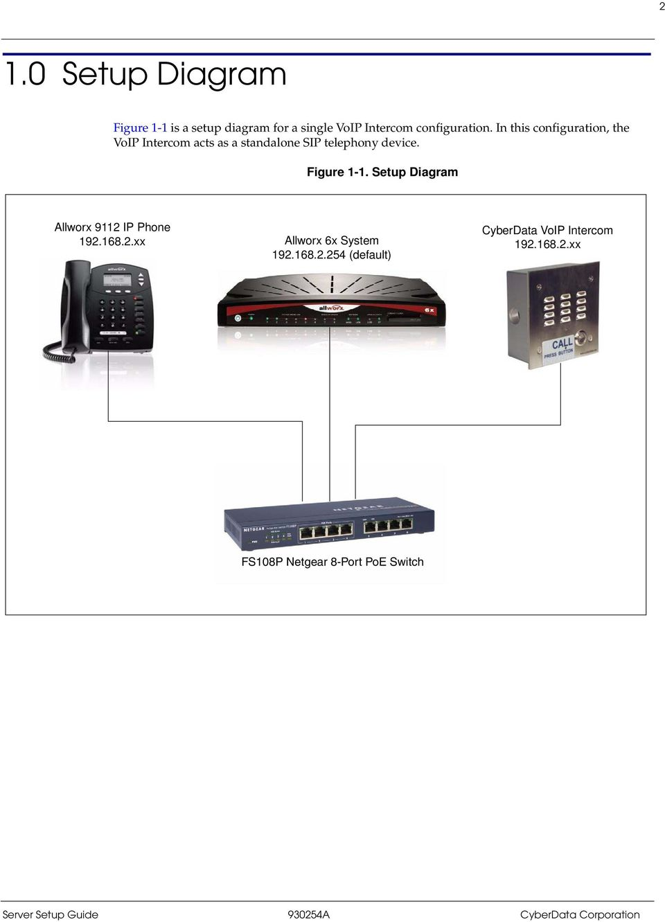 In this configuration, the VoIP Intercom acts as a standalone SIP telephony device.