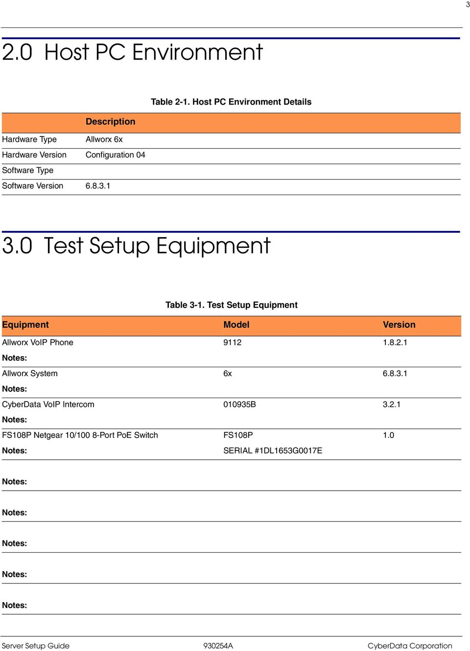 Software Type Software Version 6.8.3.1 3.0 Test Setup Equipment Table 3-1.