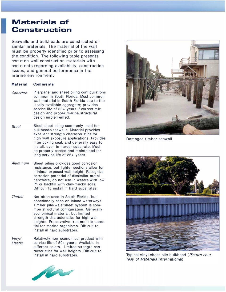 Evaluating the Condition of Seawalls/Bulkheads - PDF