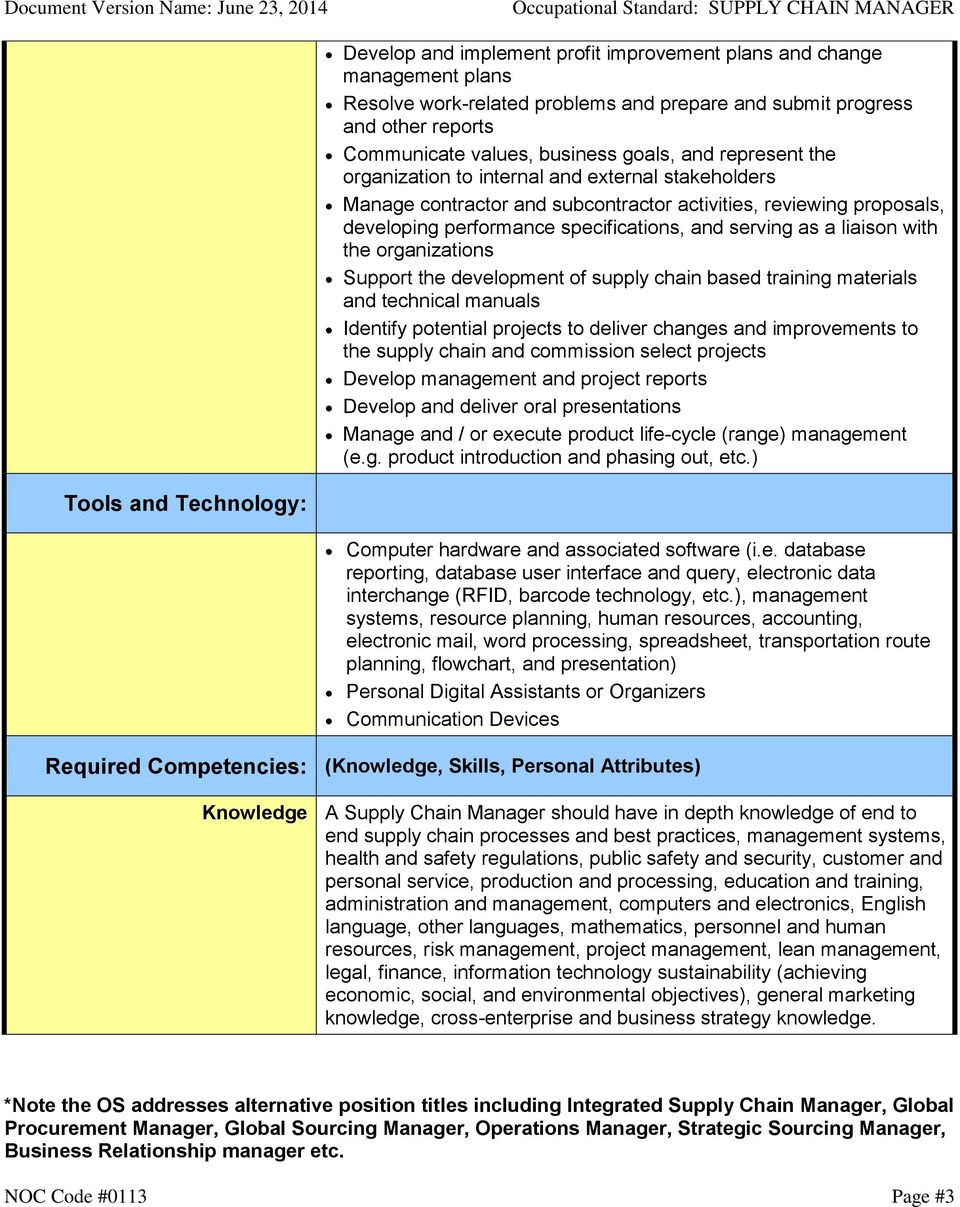 OCCUPATIONAL STANDARD (For use in the development of supply chain