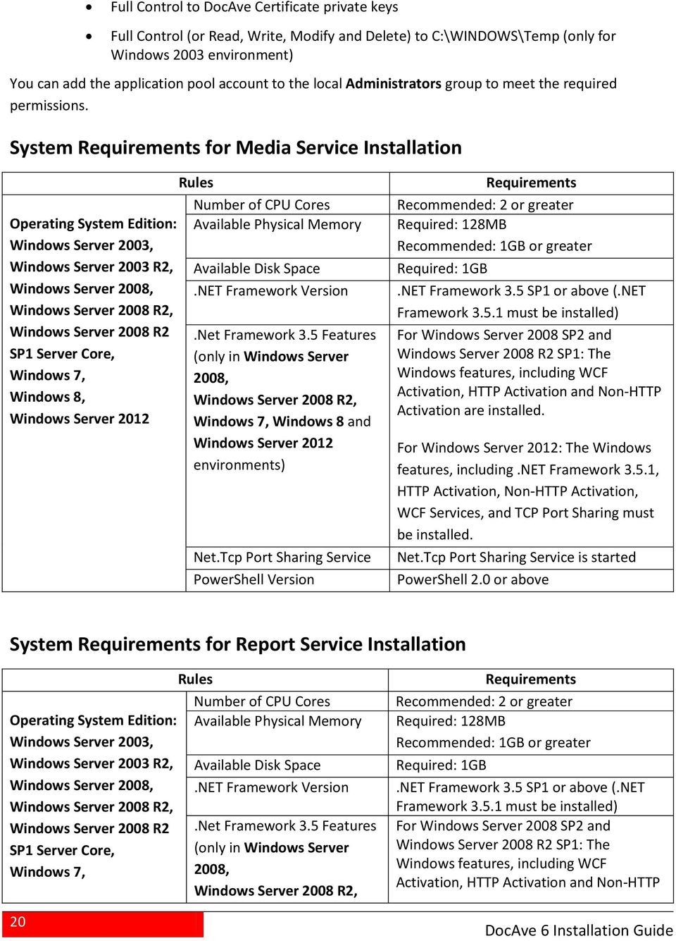 System Requirements fr Media Service Installatin Operating System Editin: Windws Server 2003, Windws Server 2003 R2, Windws Server 2008, Windws Server 2008 R2, Windws Server 2008 R2 SP1 Server Cre,