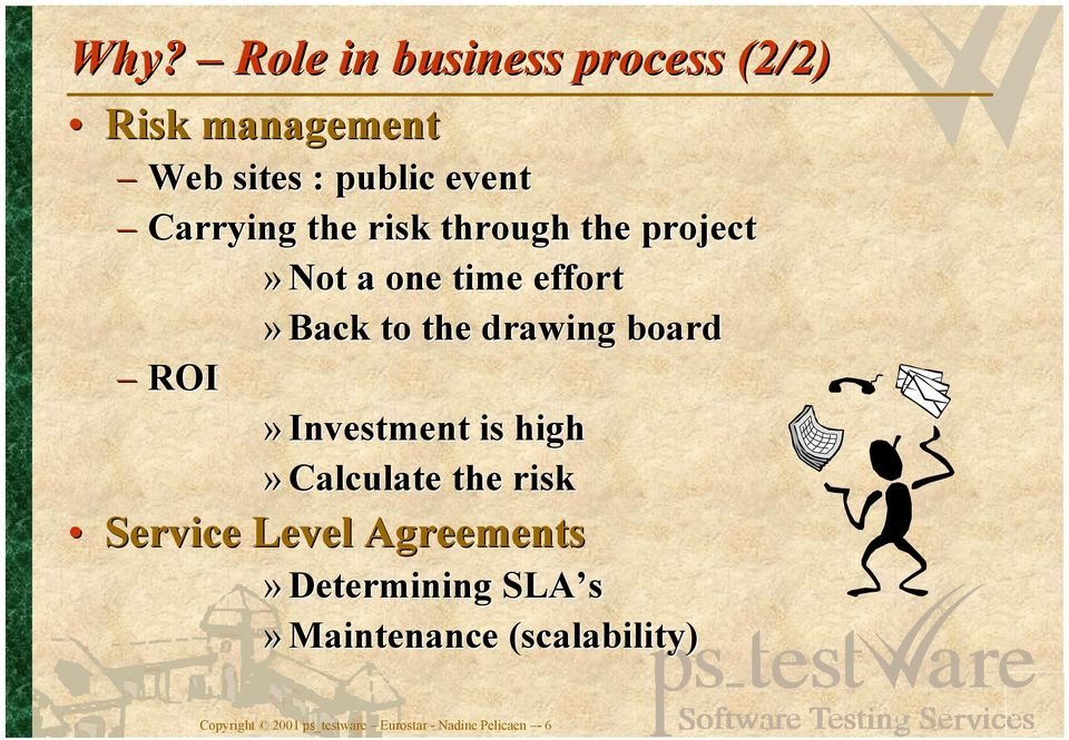 board ROI» Investment is high» Calculate the risk Service Level Agreements»
