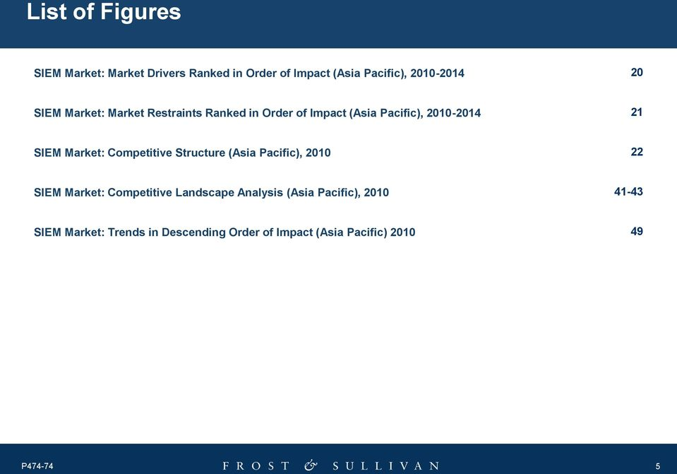 Market: Competitive Structure (Asia Pacific), 2010 22 SIEM Market: Competitive Landscape Analysis