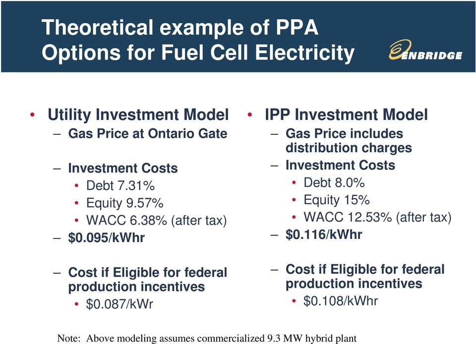 087/kWr IPP Investment Model Gas Price includes distribution charges Investment Costs Debt 8.0% Equity 15% WACC 12.