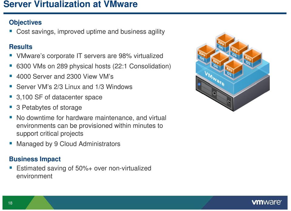 SF of datacenter space 3 Petabytes of storage No downtime for hardware maintenance, and virtual environments can be provisioned within