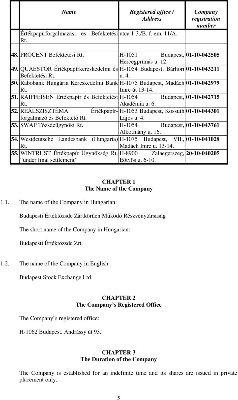 ARTICLES OF ASSOCIATION OF THE BUDAPEST STOCK EXCHANGE LTD