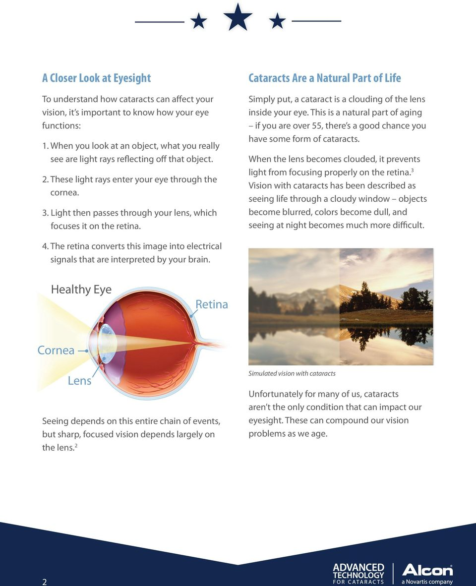 Light then passes through your lens, which focuses it on the retina. Cataracts Are a Natural Part of Life Simply put, a cataract is a clouding of the lens inside your eye.
