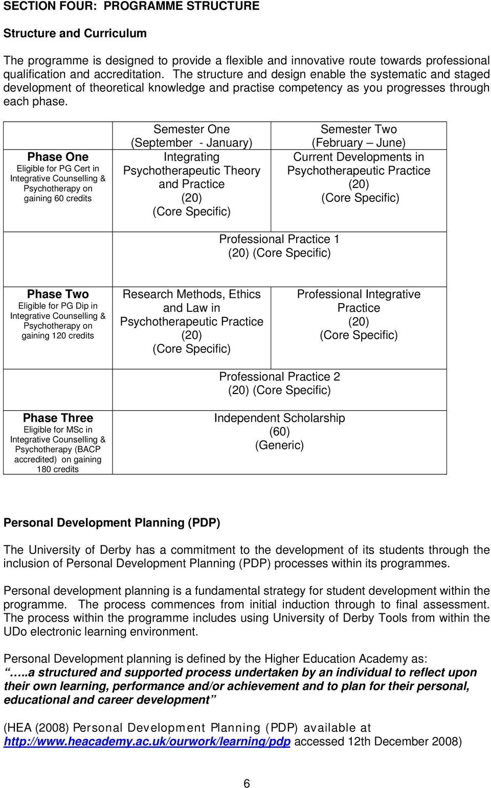 Phase One Eligible for PG Cert in Integrative Counselling & Psychotherapy on gaining 60 credits Semester One (September - January) Integrating Psychotherapeutic Theory and Practice (20) (Core
