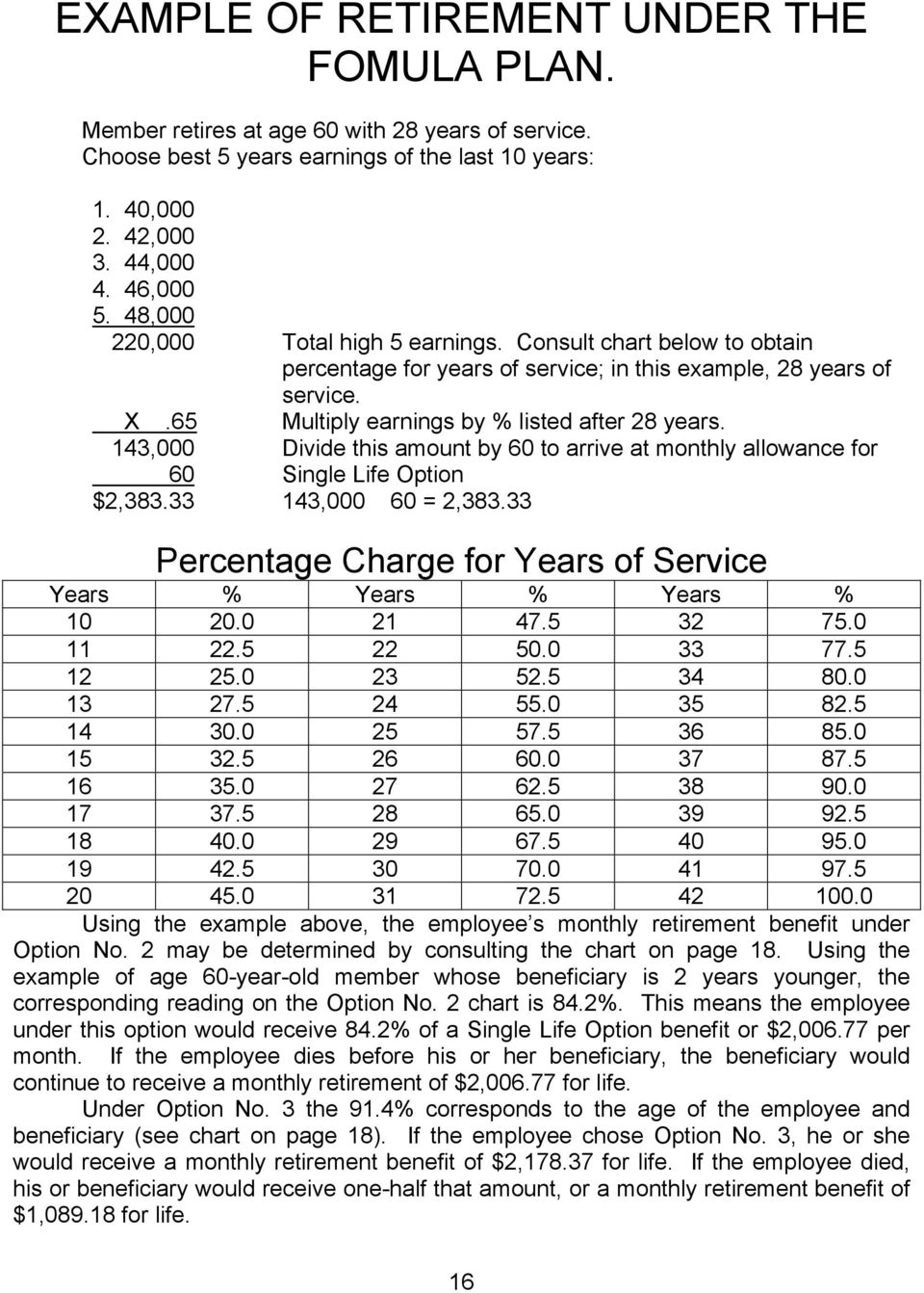 143,000 60 Divide this amount by 60 to arrive at monthly allowance for Single Life Option $2,383.33 143,000 60 = 2,383.33 Percentage Charge for Years of Service Years % Years % Years % 10 20.0 21 47.