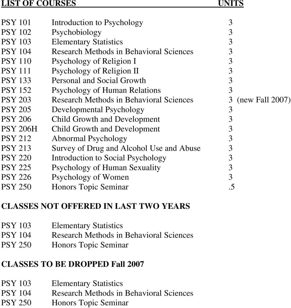 Developmental Psychology 3 PSY 206 Child Growth and Development 3 PSY 206H Child Growth and Development 3 PSY 212 Abnormal Psychology 3 PSY 213 Survey of Drug and Alcohol Use and Abuse 3 PSY 220
