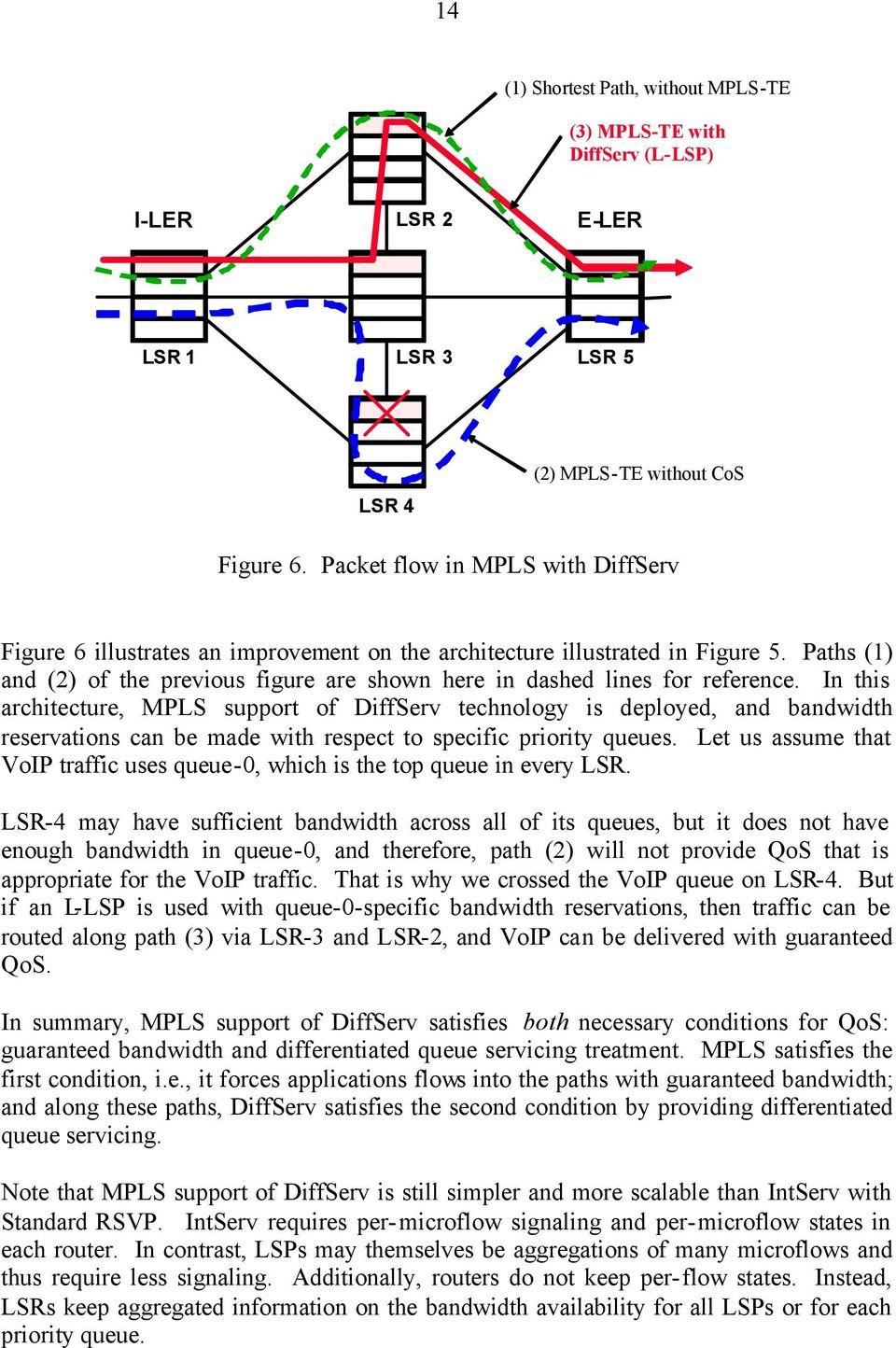 QoS Support in MPLS Networks - PDF