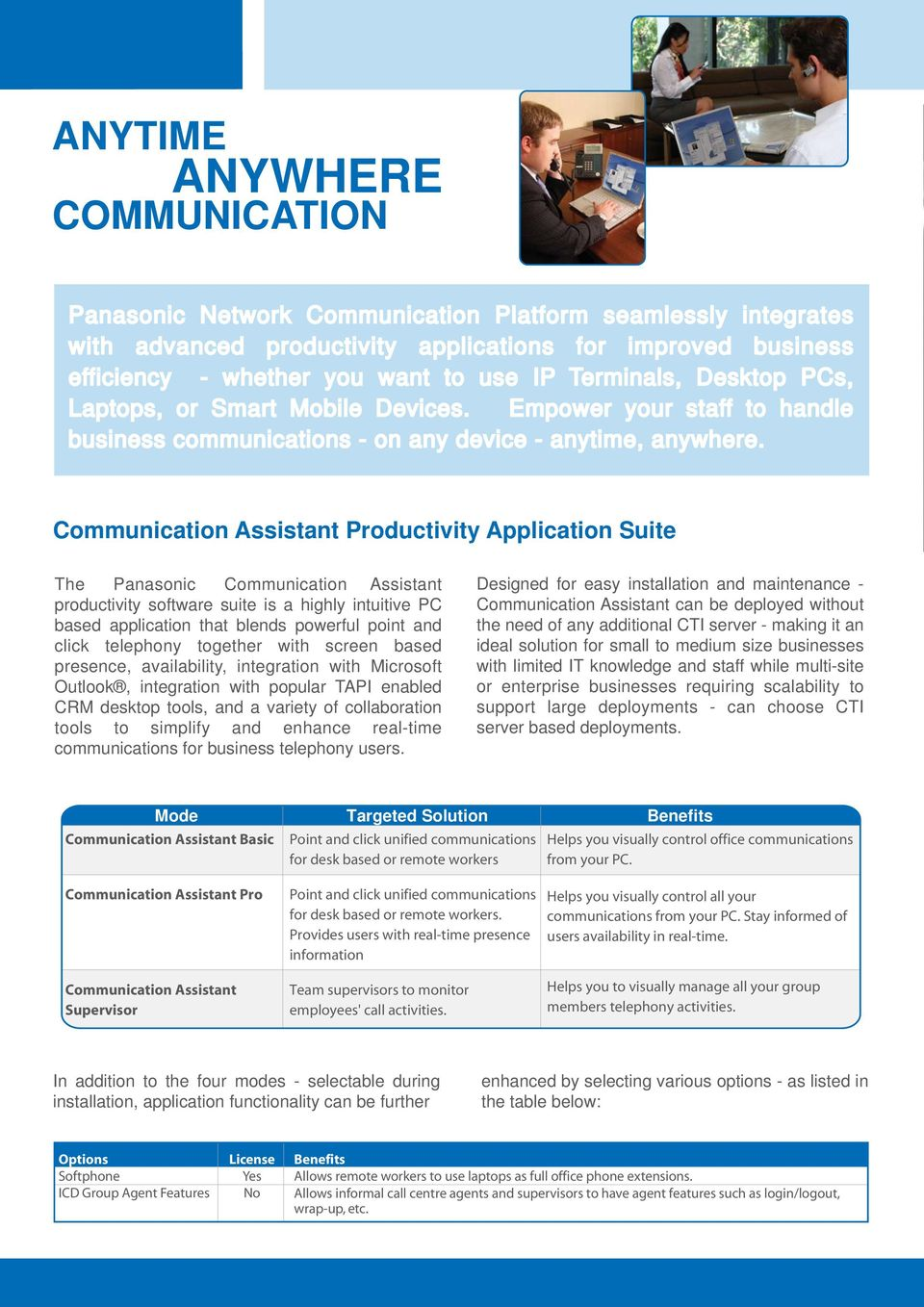Communication Assistant Productivity Application Suite The Panasonic Communication Assistant productivity software suite is a highly intuitive PC based application that blends powerful point and