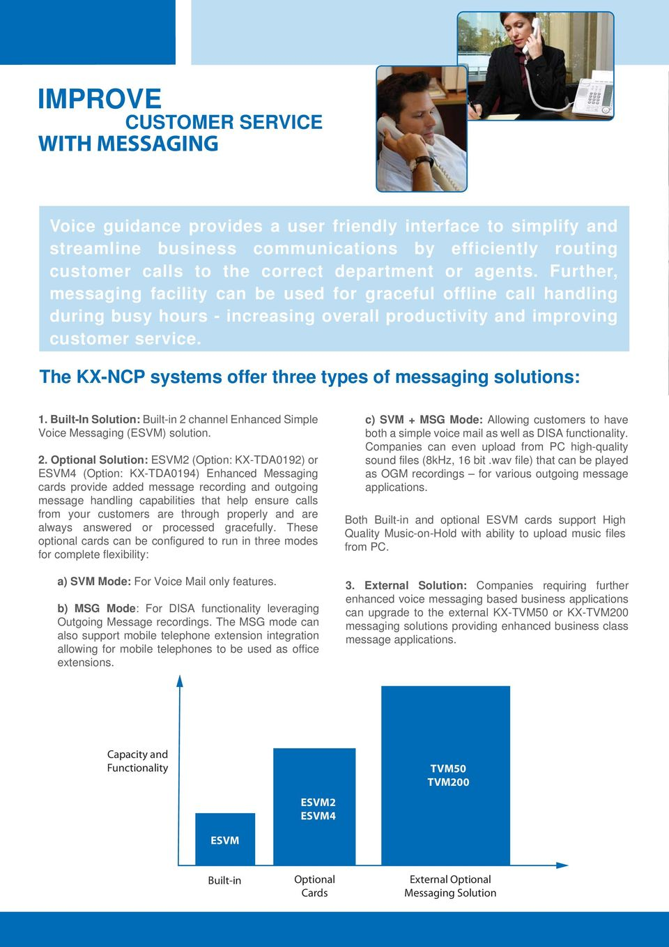 The KX-NCP systems offer three types of messaging solutions: 1. Built-In Solution: Built-in 2