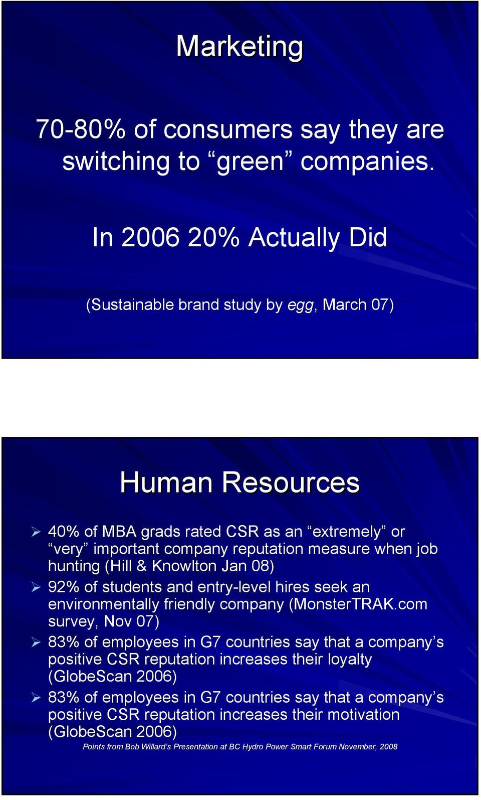 hunting (Hill & Knowlton Jan 08) 92% of students and entry-level hires seek an environmentally friendly company (MonsterTRAK.