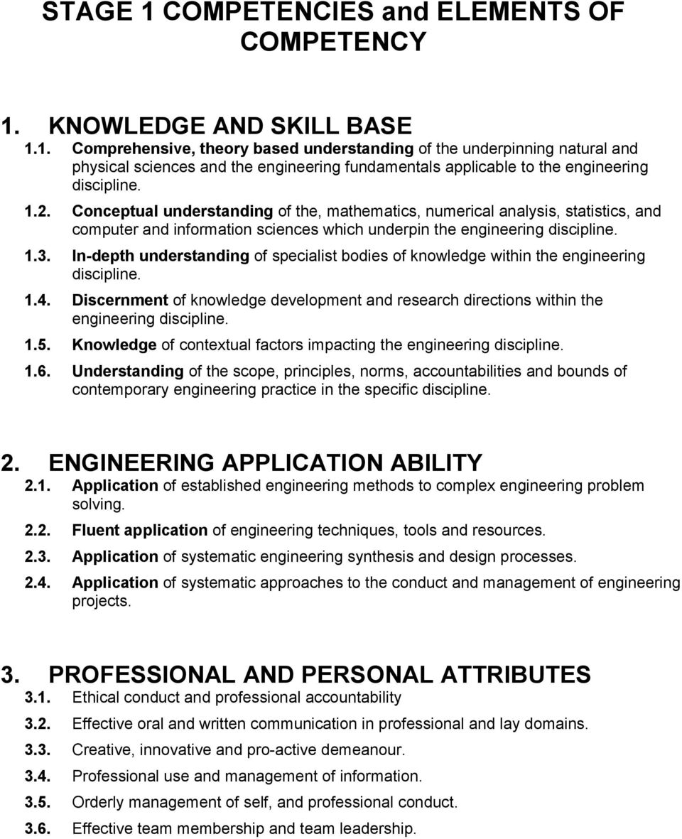 In-depth understanding of specialist bodies of knowledge within the engineering 1.4. Discernment of knowledge development and research directions within the engineering 1.5.