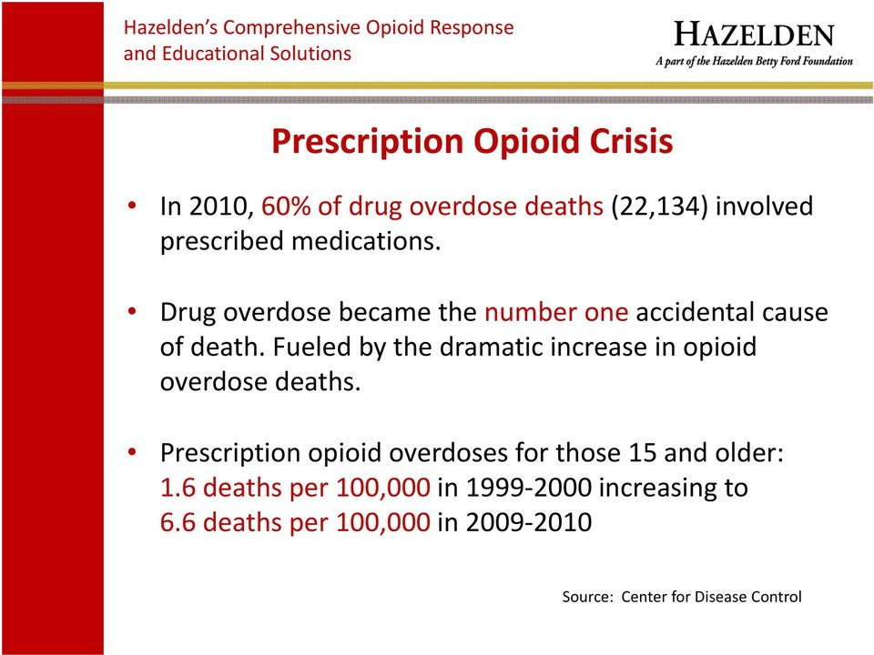 Fueled by the dramatic increase in opioid overdose deaths.