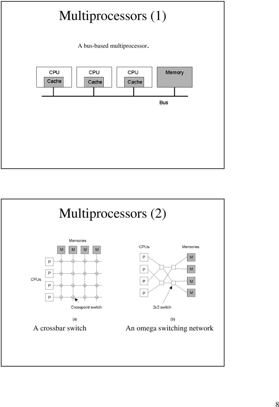 Multiprocessors (2) A