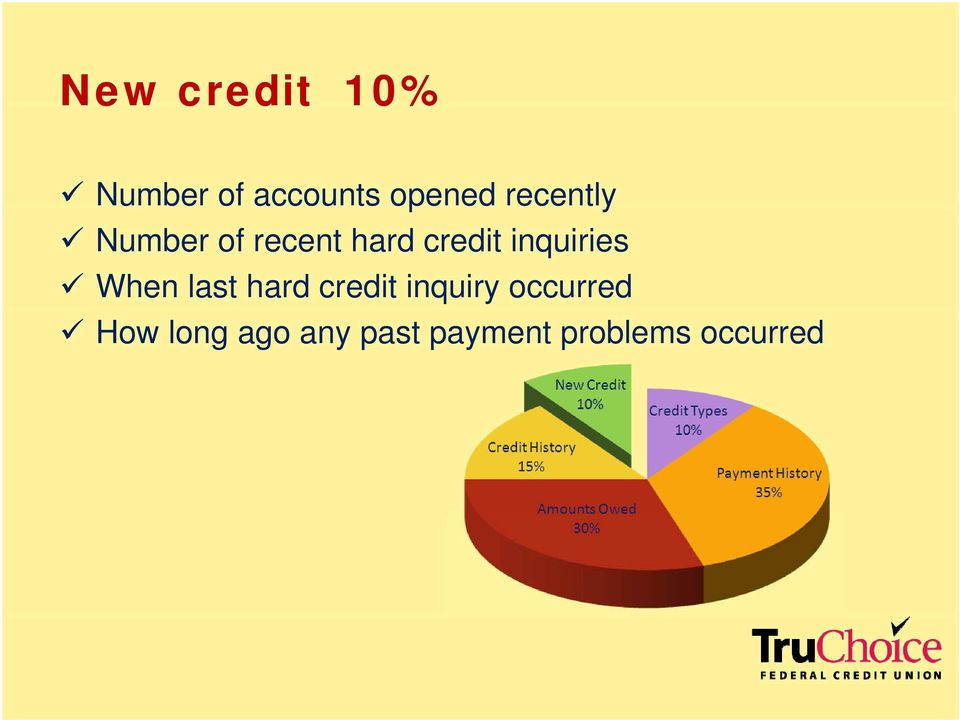 inquiries When last hard credit inquiry