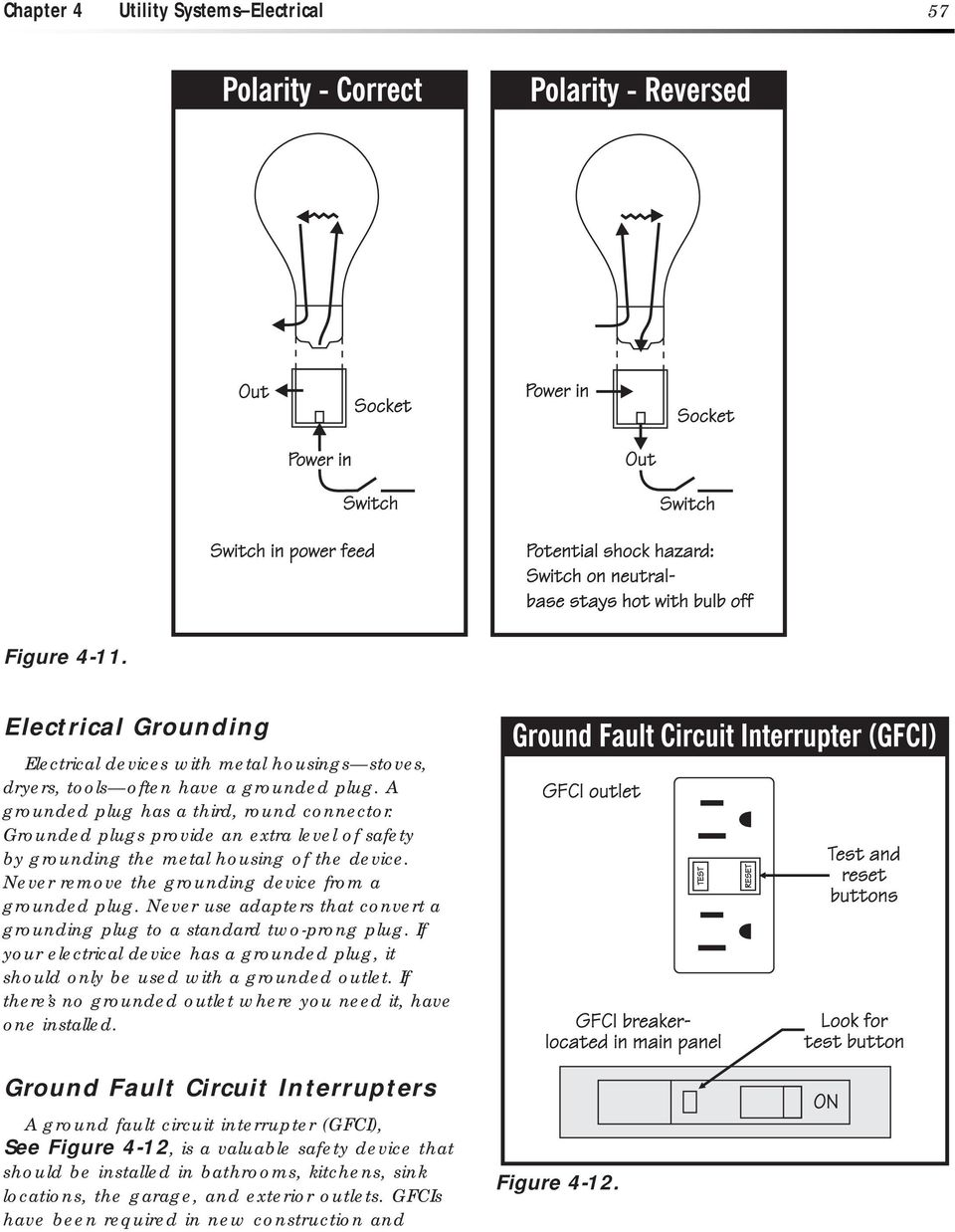 Chapter 4 Utility Systems Electrical Gfci No Ground Wiring Diagram Never Use Adapters That Convert A Grounding Plug To Standard Two Prong