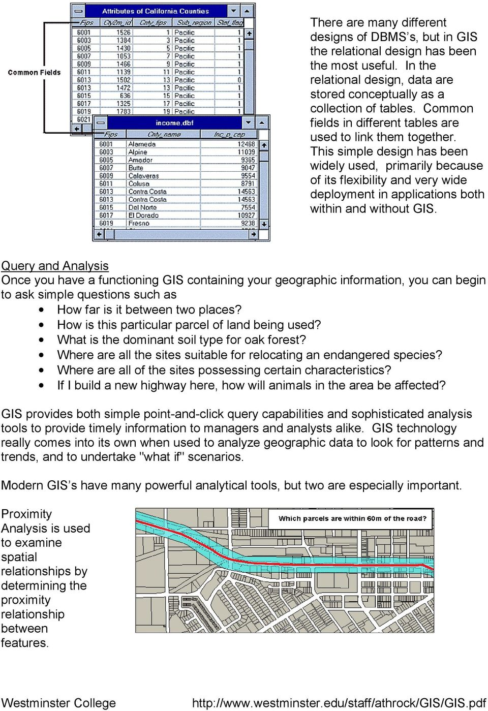 GEOGRAPHIC INFORMATION SYSTEMS - PDF
