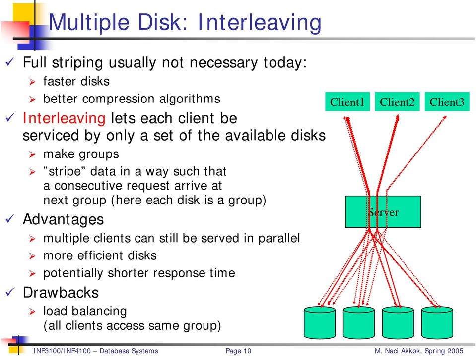 such that a consecutive request arrive at next group (here each disk is a group) Advantages multiple clients can still be served in