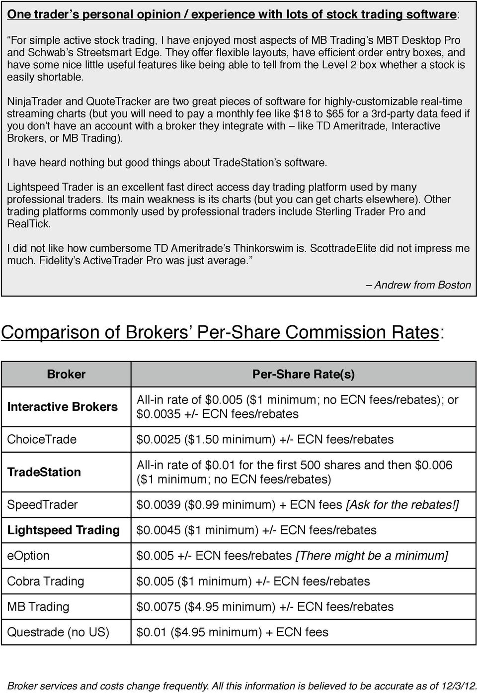 Garsworld Trading Academy Overview of 20 Main Brokers - PDF