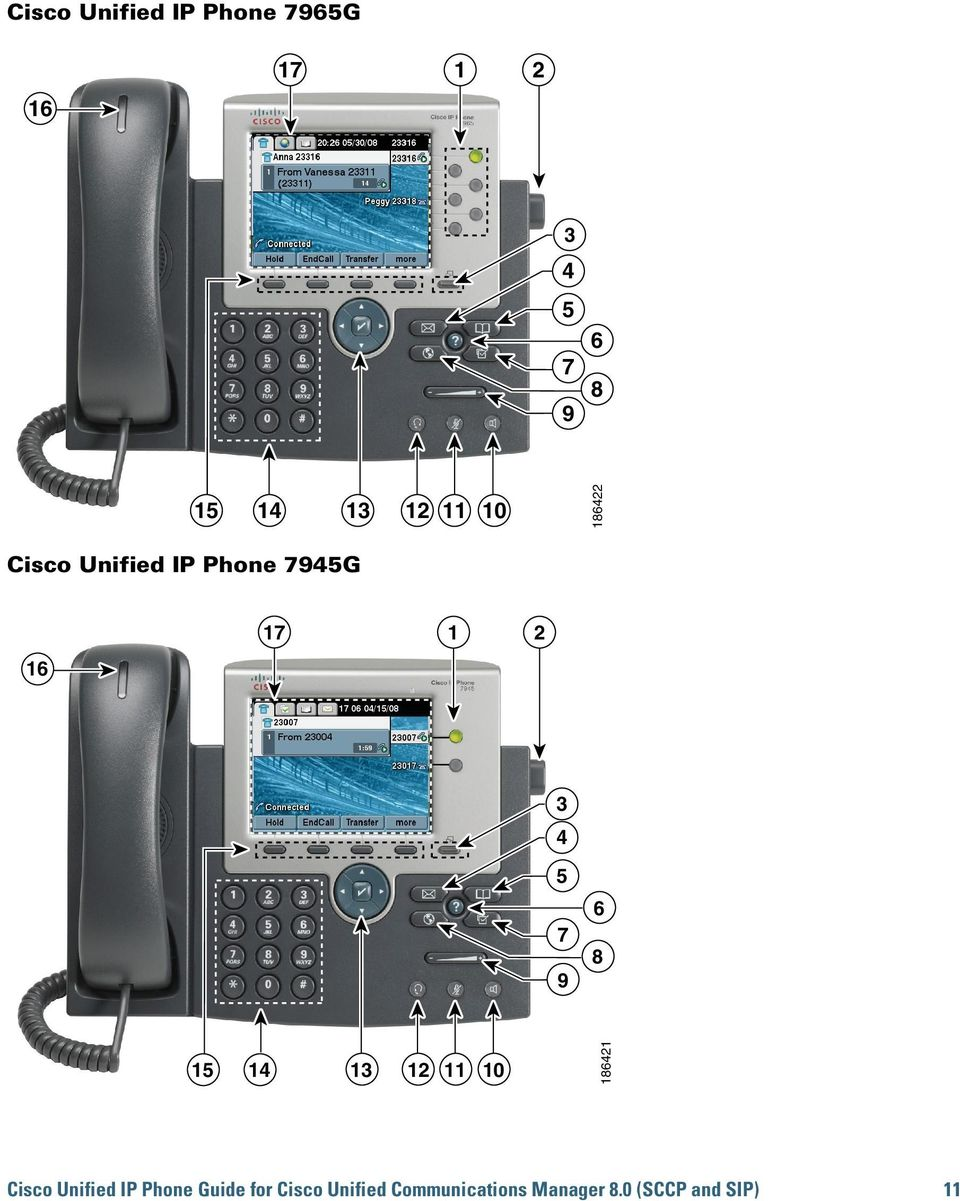 5 6 7 8 15 14 13 12 11 10 186421 9 Cisco Unified IP Phone