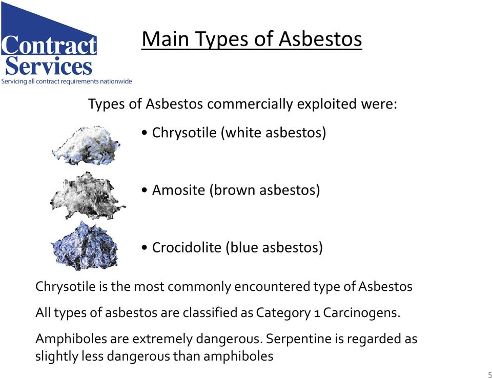encountered type of Asbestos All types of asbestos are classified as Category 1 Carcinogens.