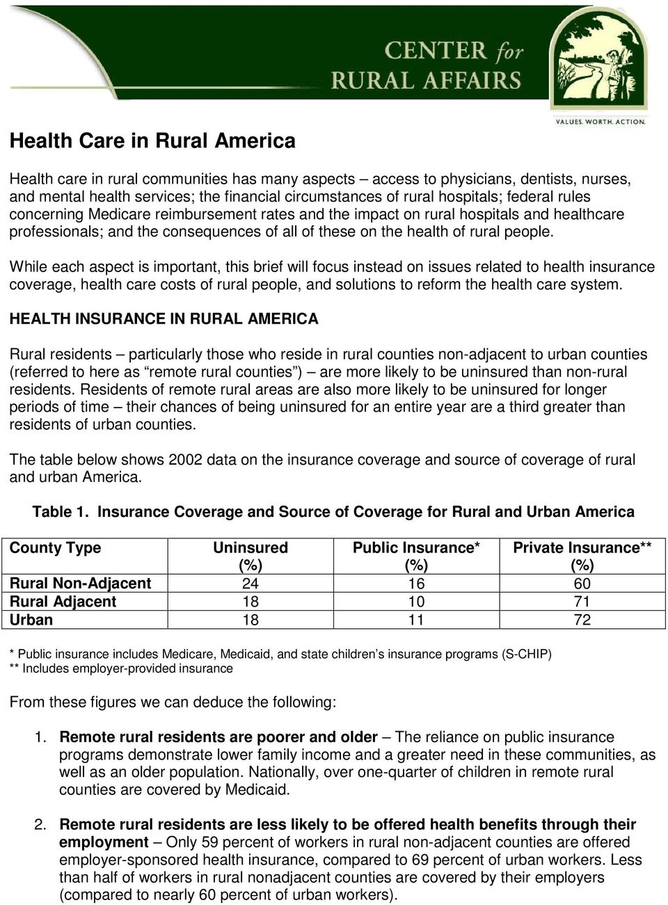 While each aspect is important, this brief will focus instead on issues related to health insurance coverage, health care costs of rural people, and solutions to reform the health care system.