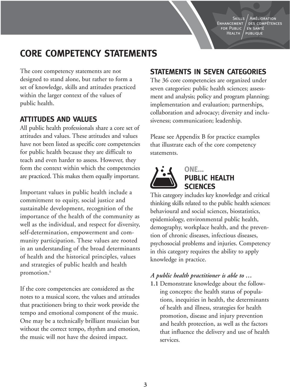 These attitudes and values have not been listed as specific core  competencies for public health because