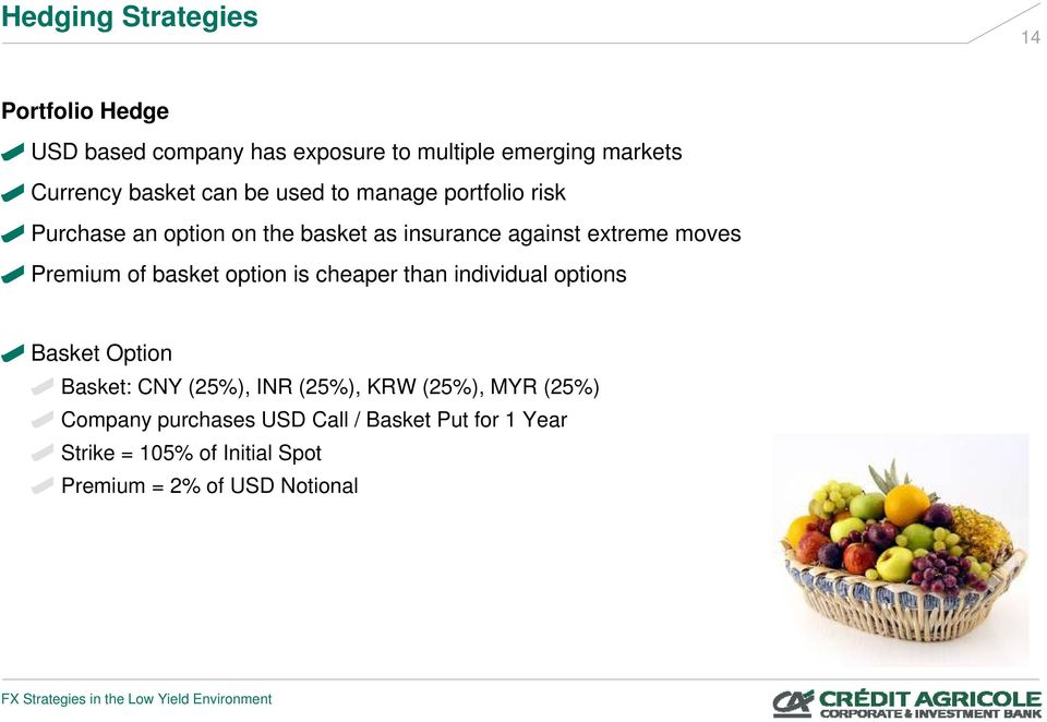 of basket option is cheaper than individual options Basket Option Basket: CNY (25%), INR (25%), KRW (25%), MYR