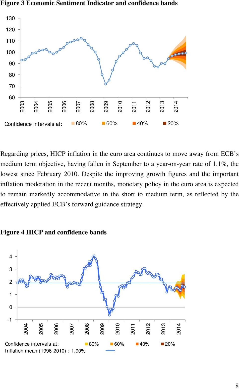 Despite the improving growth figures and the important inflation moderation in the recent months, monetary policy in the euro area is expected to remain markedly accommodative in the short to medium
