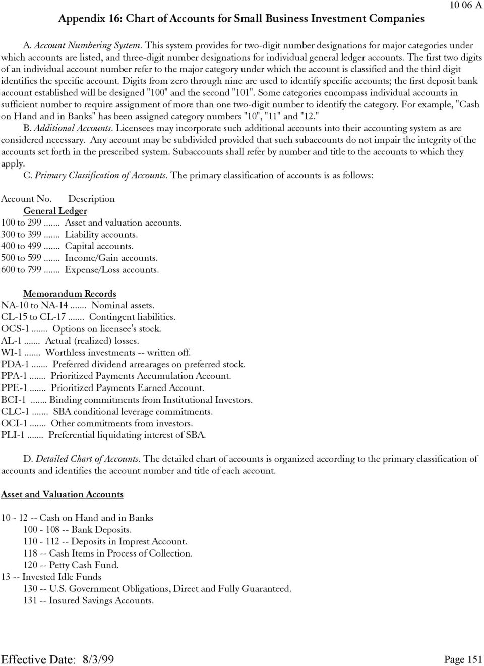 Appendix 16: Chart of Accounts for Small Business Investment
