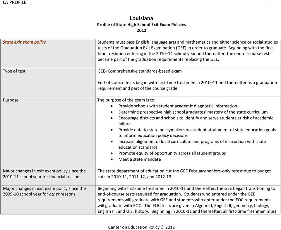 Louisiana Profile Of State High School Exit Exam Policies PDF