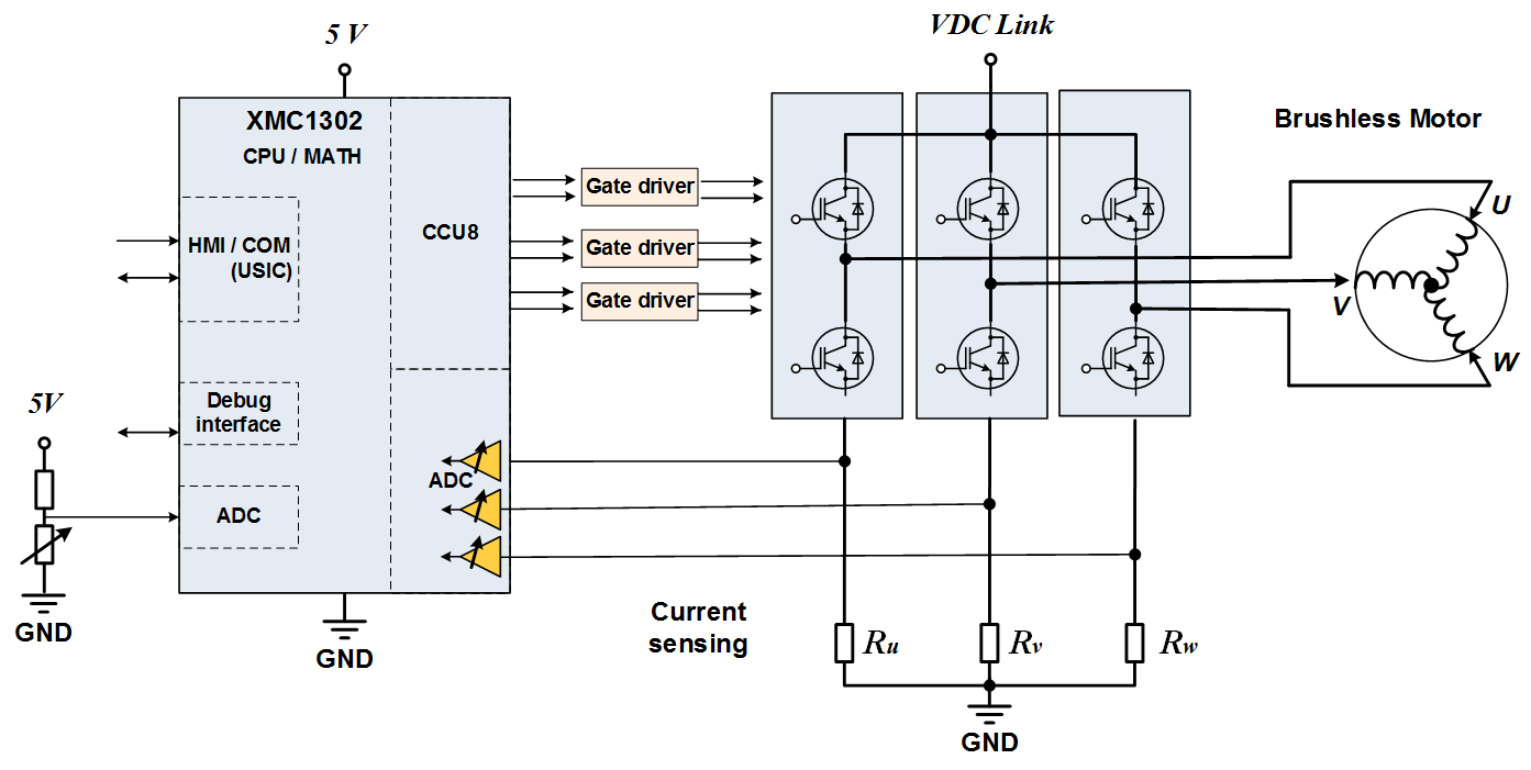 Drone Electronic Speed Controller Circuit Schematic