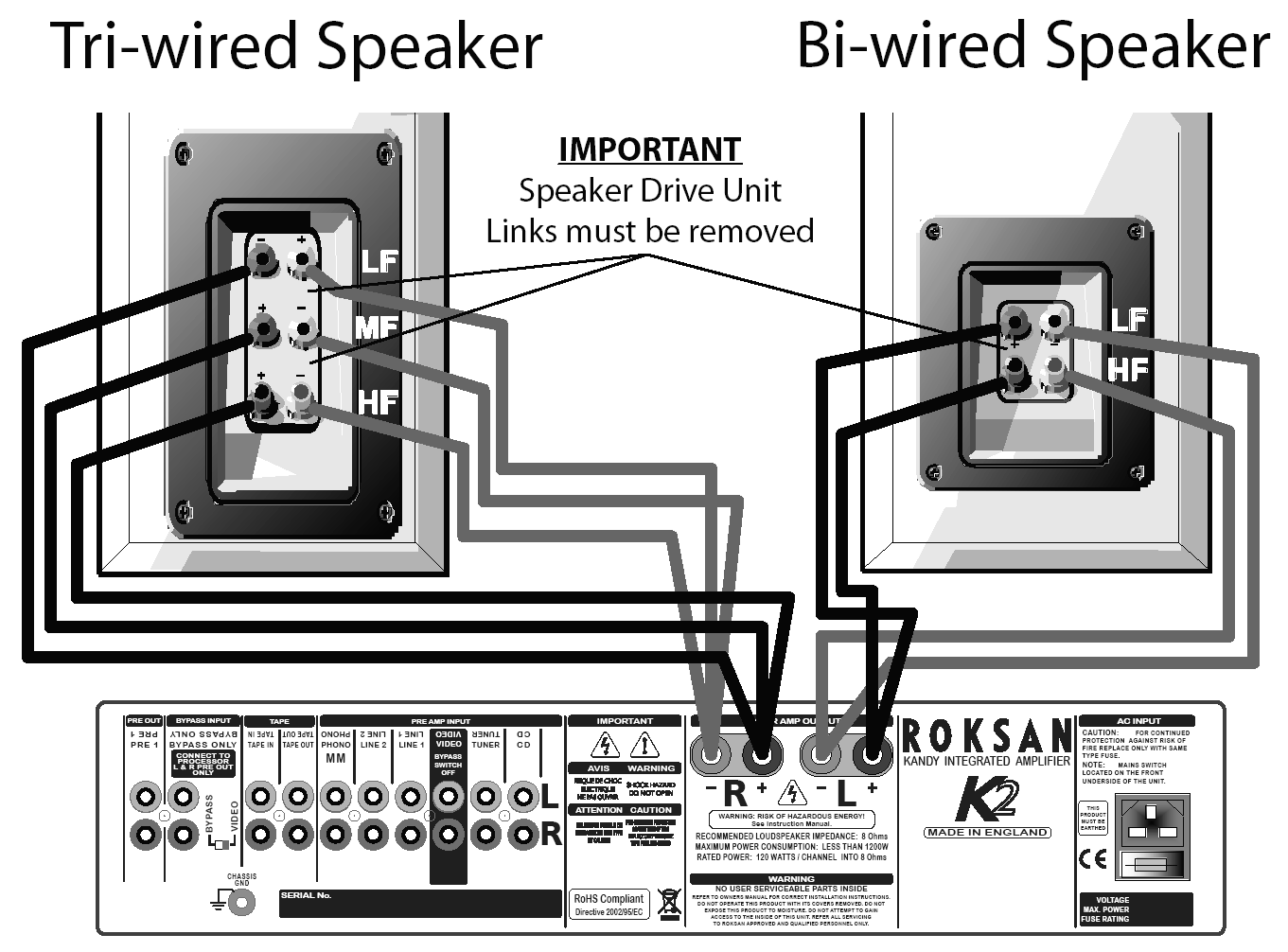 Integrated Amplifier User Manual Pdf Bi Wiring Speakers Diagram Multi Amping The Loudspeakers Setup If Utilise More Than One Drive Unit With